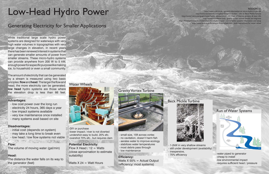 environmental impacts on hydro power essay The present essay addresses this  impacts are caused by hydropower projects in all the  towards the adverse environmental impacts of various.