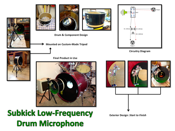 Screen Shot 2013 12 29 at 12.50.09 PM subkick microphone jake lindquist design subkick wiring diagram at n-0.co